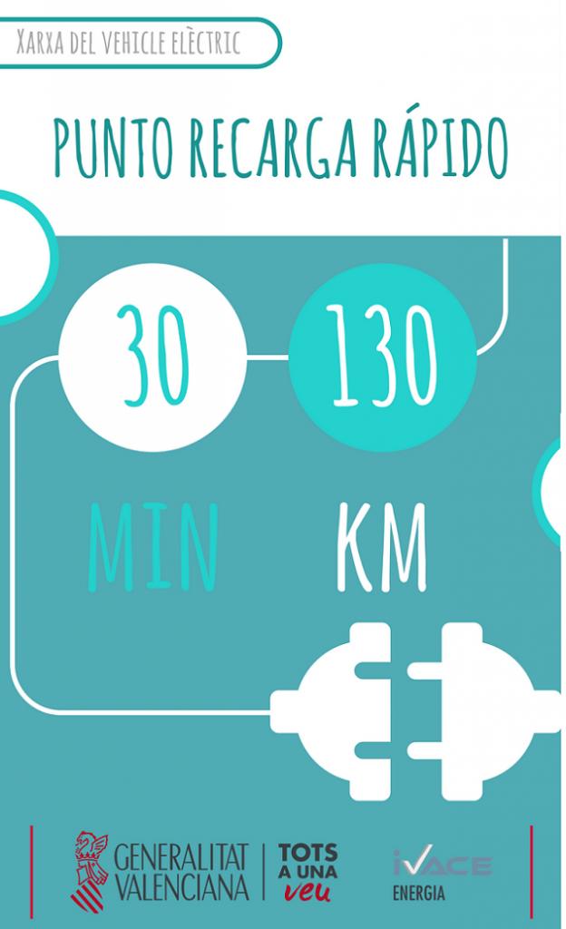 IVACE – Infraestructures de recàrrega per a vehicles elèctrics 2019